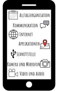 Das Smartphone bietet eine Vielzahl an Möglichkeiten.